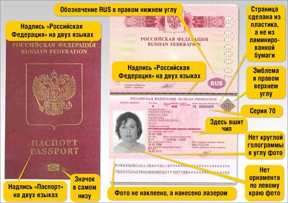 Как сделать правильное на загранпаспорт