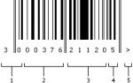 Код государства на продуктов 8410525239327
